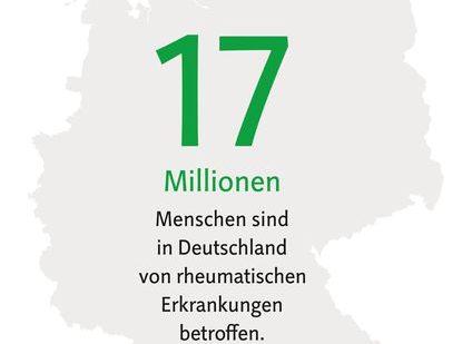 17 million people